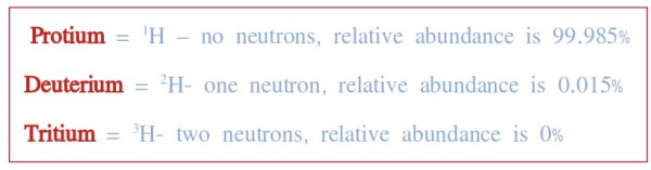 Key Difference - Allotropes vs Isotopes