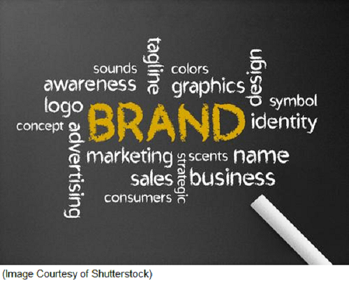 Branding and Marketing   Difference Between