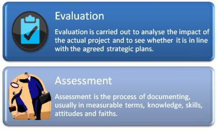 Difference Between Evaluation and Assessment
