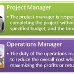 Difference Between Project Manager and Operations Manager