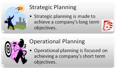 Difference Between Strategic and Operational Planning
