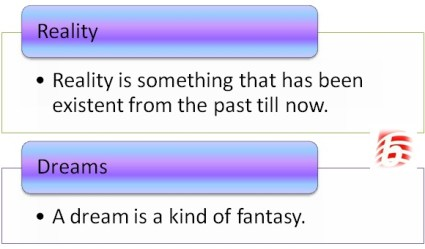 Difference Between Reality and Dreams