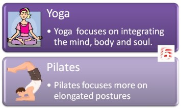 Difference Between Yoga and Pilates