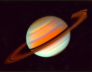Difference Between Saturn and Jupiter