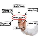 Difference Between Business Plan and Marketing Plan