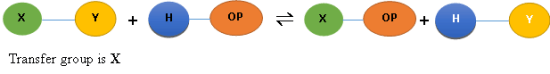 kinase-vs-phosphorylase-2