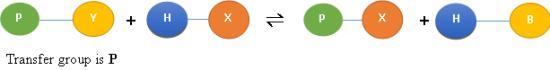kinase vs phosphorylase 1