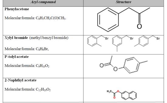 Aryl vs  Phenyl-aryl compounds