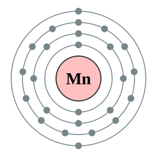 Difference Between Manganese and Magnesium