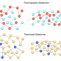 Difference Between Elastomer and Polymer