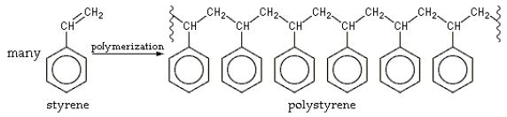 Key Difference - Styrene vs Polystyrene