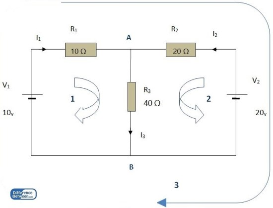 Difference Between Ohm's Law and Kirchhoff's Law_Figure 04