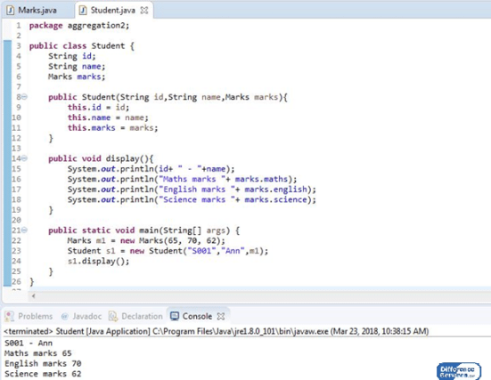 Difference Between Aggregation and Composition in Java