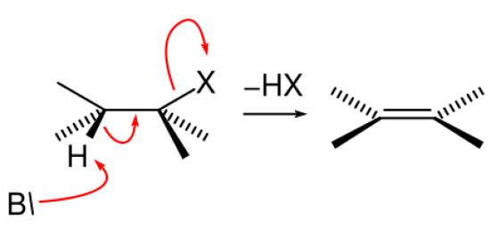 Key Difference Between SN2 and E2 Reactions