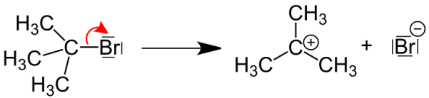 Key Difference Between Thermal Decomposition and Thermal Dissociation