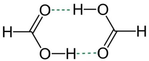 Difference Between Methanoic Acid and Ethanoic Acid