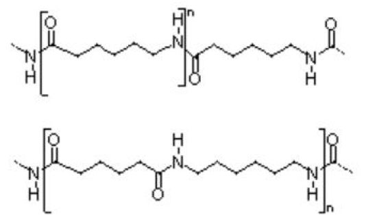 Difference Between Nylon 6 and Nylon 66