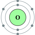 Difference Between Atomic Oxygen and Molecular Oxygen