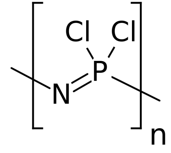 KEy Difference Between Organic and Inorganic Polymers