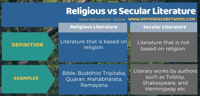 Difference Between Religious and Secular Literature in Tabular Form