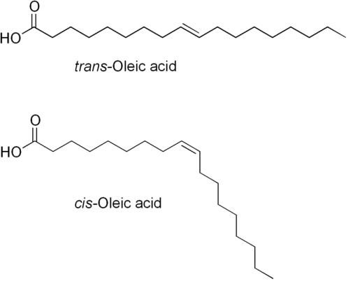 Difference Between Cis and Trans Fatty Acids