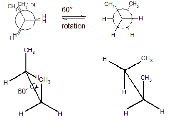 Difference Between Conformation and Configuration