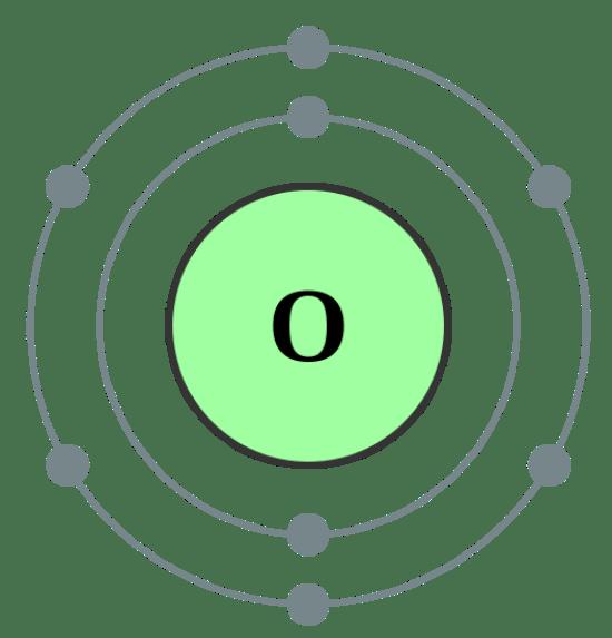 Key Difference - 2O vs O2