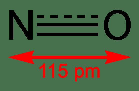 Key Difference - Nitrogen Monoxide vs Dinitrogen Pentoxide