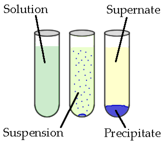 Difference Between Acid Base Reaction and Precipitation Reaction