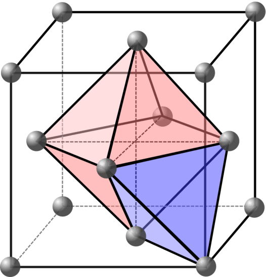 Difference Between Lattice Site and Interstitial Site