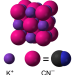 Difference Between Sodium Cyanide and Potassium Cyanide