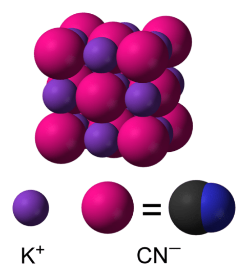 Difference Between Sodium Cyanide and Potassium