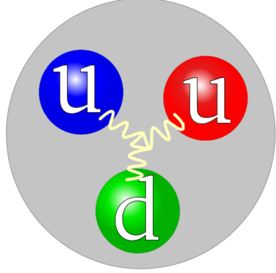 Difference Between Matter and Antimatter