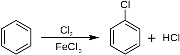 Difference Between Chlorination and Sulfonation