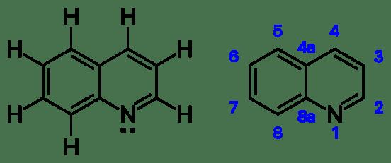 Difference Between Quinoline and Isoquinoline