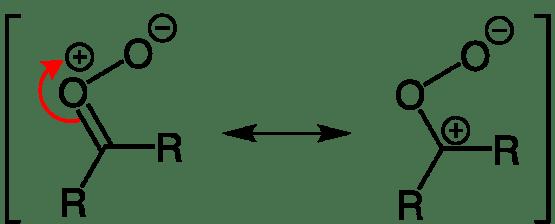 Key Difference - Polar vs Dipolar Molecules