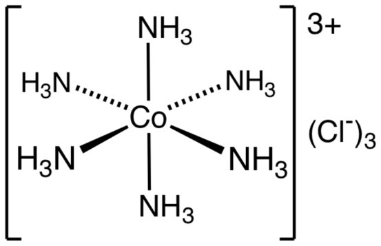 Difference Between Inert and Labile Complexes