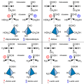Difference Between Absolute and Relative Configuration in Stereochemistry