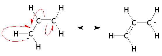 Key Difference - Electropositive vs Electronegative Radicals