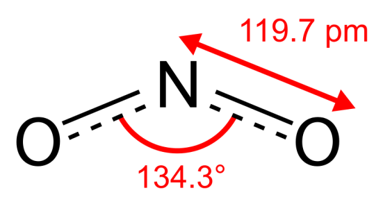 Difference Between N2O4 and NO2