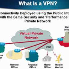 Office Lan Network Diagram Typable Venn Difference Between Vpn And Apn | Vs