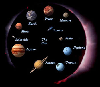 Image result for Images Sun with galaxies