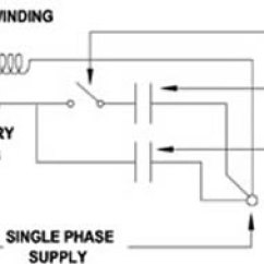 Single Phase Capacitor Start Induction Motor Connection Wiring Diagram Francium Atom 3 Wire