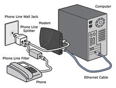 dsl modem cable wiring diagram cilia animal cell difference between and adsl | vs