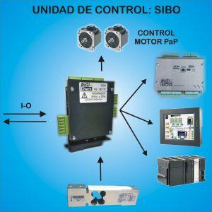 Unidad de control SIBO
