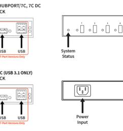 emissions immunity ce fcc part 15 class b en55022 class b en55024 [ 2000 x 620 Pixel ]