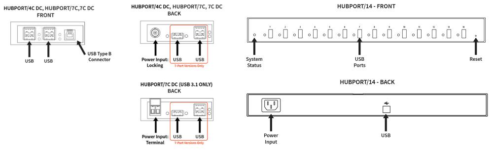 medium resolution of emissions immunity ce fcc part 15 class b en55022 class b en55024