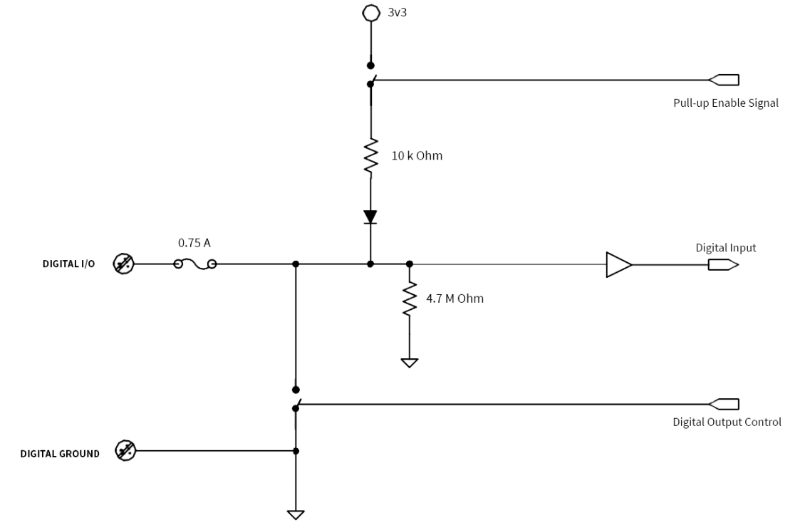 hight resolution of i o wiring diagrams