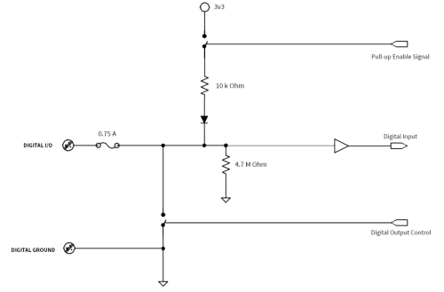 small resolution of i o wiring diagrams