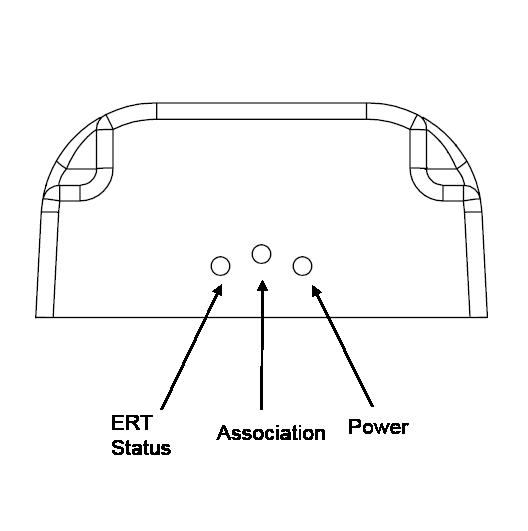 ERT/Smart Energy Bridge Status LED — Digi